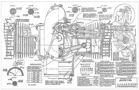 ural parts diagram ural wiring diagram ural parts wiring diagram odicis