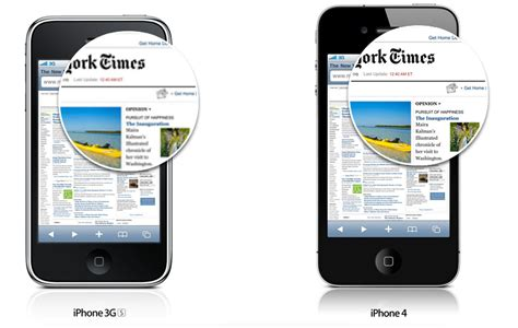 Apple 4 Retina Display Does The Iphone 4 Really Retina Display Imore
