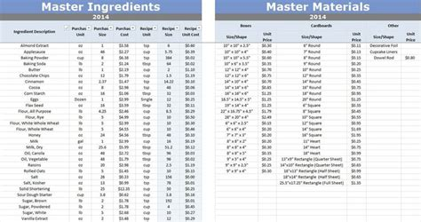 Cake Pricing Spreadsheet by Cake Decorating Home Bakery Business Management Software