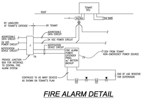 manual call point wiring diagram smoke detector circuit