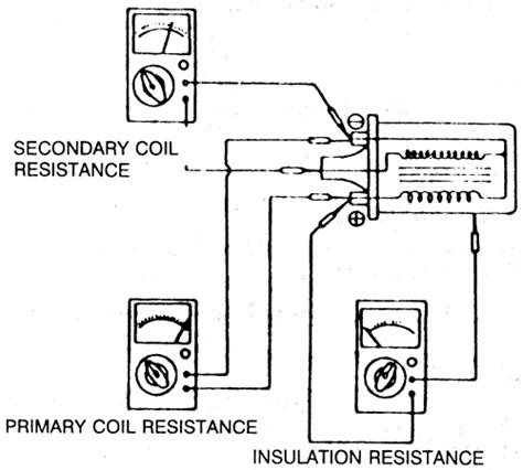 how to measure resistance in a coil repair guides engine electrical ignition coil autozone