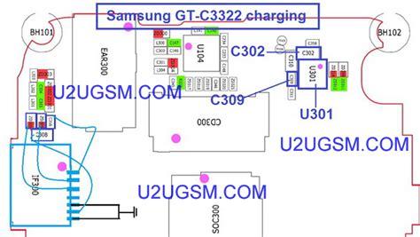 samsung c3322 charging solution usb connector jumper u2ugsm in