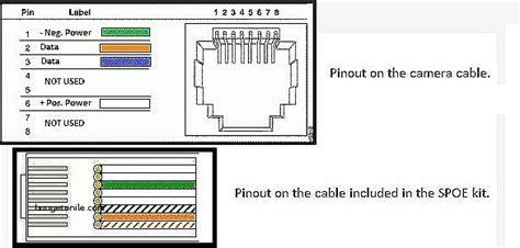 ip wiring diagram pelco spectra iii wiring diagram pelco spectra iv wiring