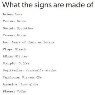 google images zodiac signs zodiac signs of what they do when mad l google search