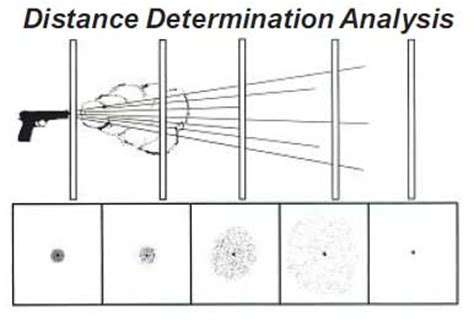 how far will shooting distance determination take your case?