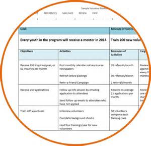 Volunteer Recruitment Plan Template by Tools Twenty Hats