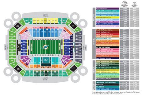 dolphin stadium seats dolphin stadium seating chart brokeasshome