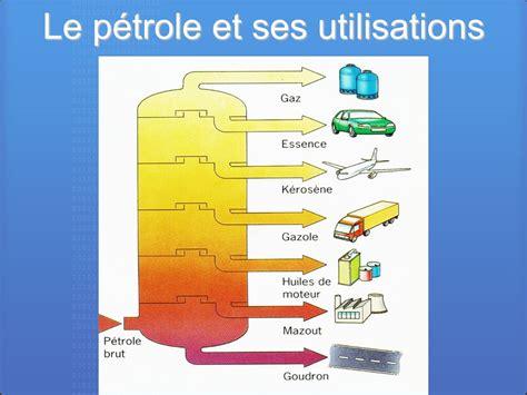 energies renouvelables ppt t 233 l 233 charger