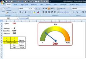 excel another speedometer or semicircular gauge great