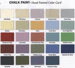 Furniture Paint Colors by Type A Chalk Paint