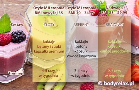 Dieta Detox Juice Plus Pdf by Juice Plus Complete Bodyrelax