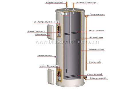 house plumbing water heater tank electric water