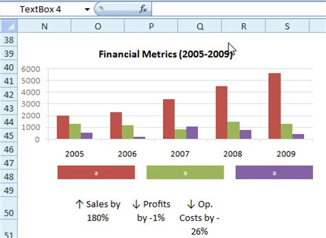 making excel chart legends better example and download
