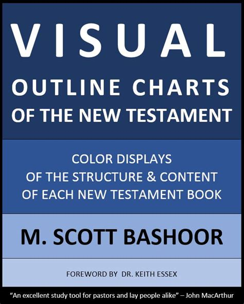 visual outline charts of the new testament welcome