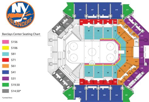 Islanders to the Barclays Center:  won't rule out move