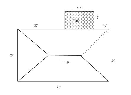 How To Measure A Hip Roof For Shingles Measuring And Calculating Hip And Non Hip Roofs Honor