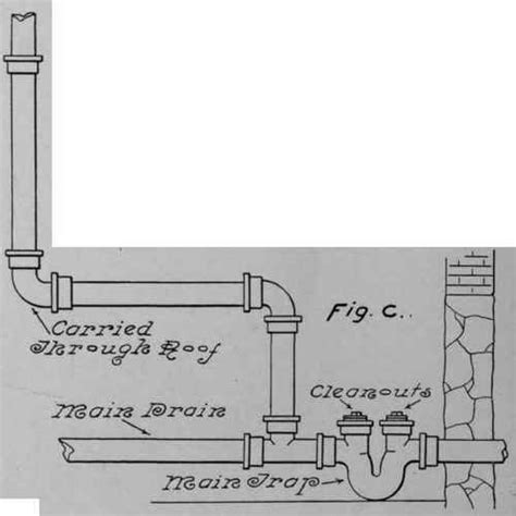 Plumbing House Trap by The House Or Trap And Fresh Air Inlet