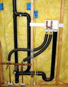 Laundry Sink Plumbing Diagram - simple electrical wiring diagrams basic light switch