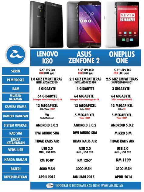 Handphone Lenovo Terbaru Di Malaysia harga handphone lenovo terbaru di malaysia harga hp lenovo a6000 newhairstylesformen2014 harga