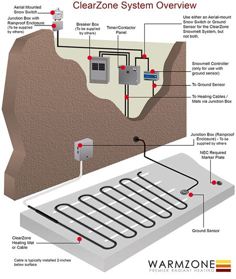 how electric snow melting systems work