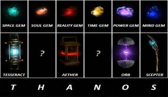 Infinity Stones In Marvel Age Of Ultron And Future Of The Mcu A Place To