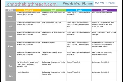 top diet foods healthy plans to lose weight