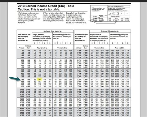 Eic Worksheet B by Earned Income Credit Worksheet A Calleveryonedaveday