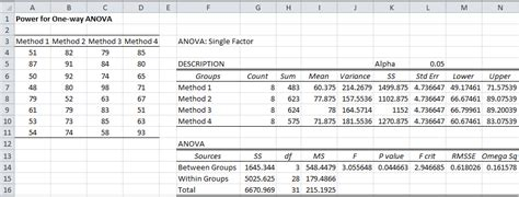 power for one way anova real statistics using excel