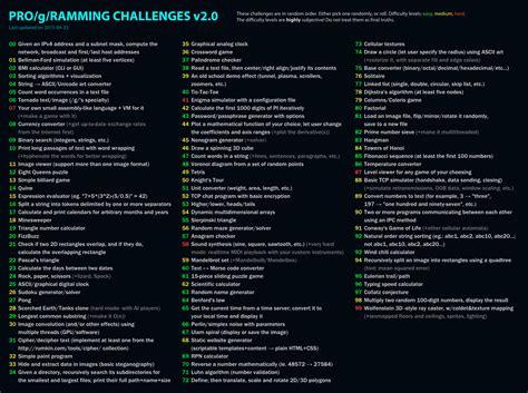 programming challenges نقطة التطوير