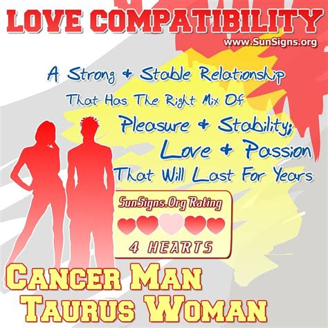 cancer woman in bed cancer man compatibility with women from other zodiac signs sun signs