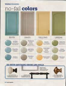 Kitchen Cabinets Glaze Colors » Home Design 2017