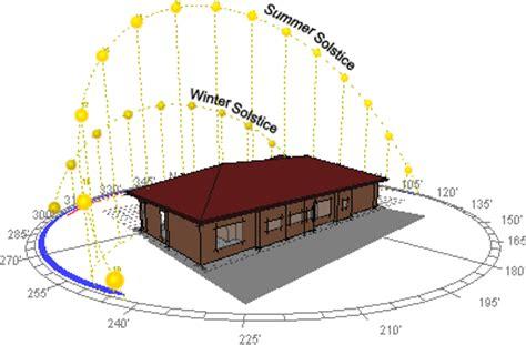 sunrise pattern works ahmedabad green energy adventure by mechanical engineer why single
