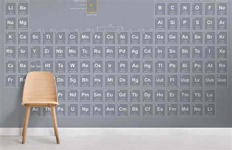 periodic table wall periodic table wall mural murals wallpaper