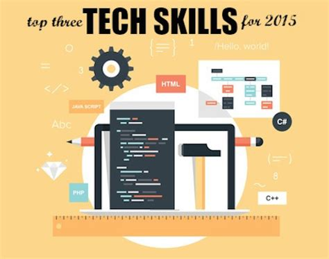 Tech Skills Mba S Should Learn top 3 tech skills you should learn in 2015 guest post