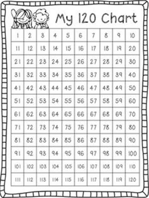 Galerry printable blank number chart 1 120