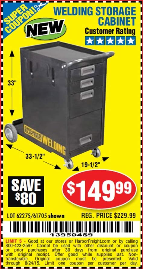 cabinets com coupon code cabinet coupon code march 2013 harbor freight tools