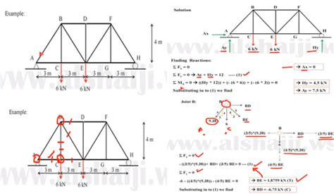 method of joints and method of sections process of joints for truss analysis truss analysis