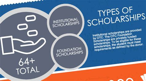 Do Colleges Offer More Than Tuition Mba Scholarships by Apply For Otc Scholarships