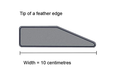what are the parts of a feather edge