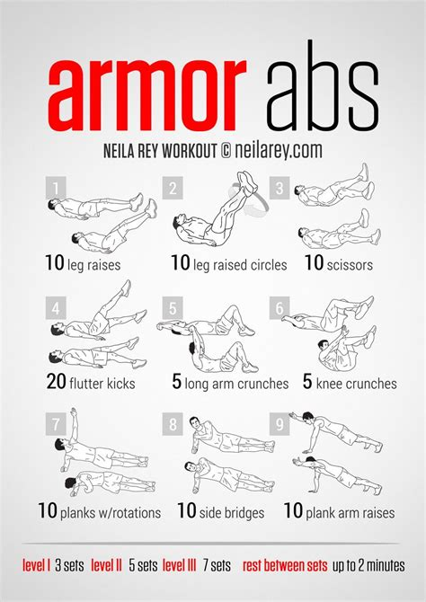 how to get abs in a week workout sheet ab workout exercise belly workout