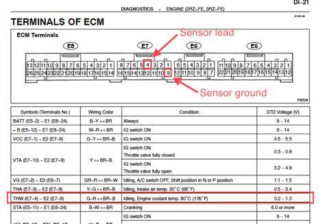 ecu bank locations 2001 tacoma ecu wiring diagram 2001 free engine image