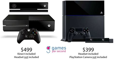ps3 console price walmart cuts prices on playstation 4 xbox one