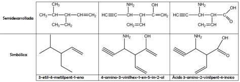 cadenas para quimicos 3 formulaci 243 n y nomenclatura en qu 237 mica org 225 nica 3