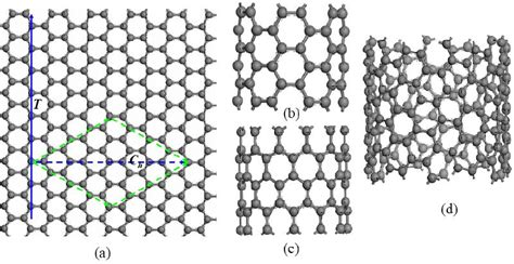 armchair nanotube phonon scattering and electron transport in single wall