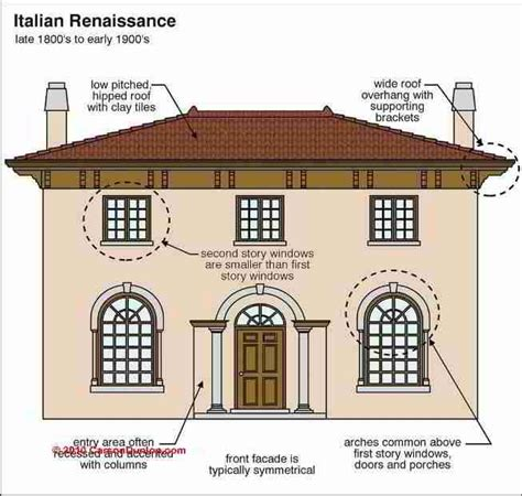 styles of houses to build 1000 images about revivalist architecture on pinterest architectural styles architecture and