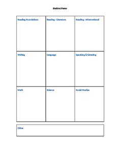 anecdotal assessment template blank anecdotal templates figure 5 1 blank anecdotal