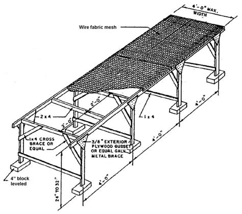 greenhouse bench design diy greenhouse bench plans plans free