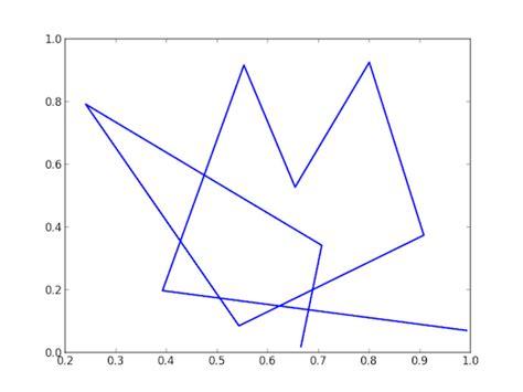 python tutorial animation python 3 x matplotlib funcanimation not animating line
