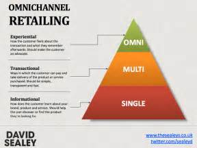 connecting ux with omnichannel marketing smart insights