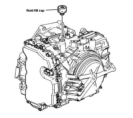 2003 chevy malibu transmission how do you check transmission fluid on a 2003 chevy malibu